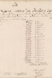 Lijste van de doode negers Ao. 1733'. Dit document is ingestoken voorin het 'klad(negotie)boeck', dat aan boord van het fregat 'Hof van Zeeland' werd bijgehouden. Zeeuws Archief, Archief MCC, toegang 20, inv.nr 575.